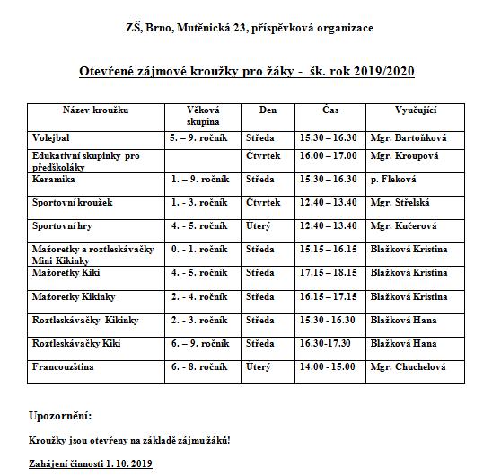 Otevřené školní kroužky v I. pol. školního roku 2019/2020